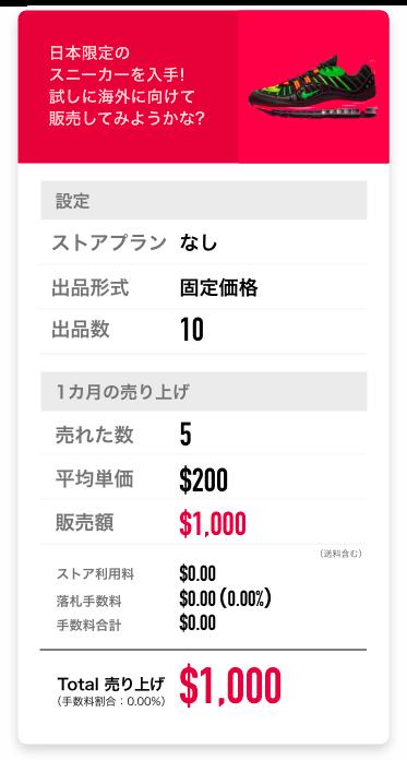 日本限定のスニーカーを入手!試しに海外に向けて販売してみようかな?